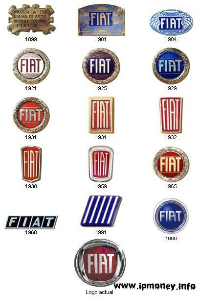 История логотипа компании Fiat
