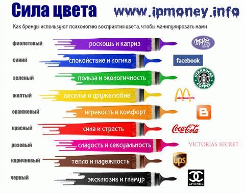 Бесплатные сервисы для создания цветовой схемы сайта
