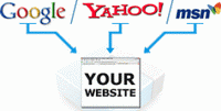 Заработок на продаже ссылок с главной страницы